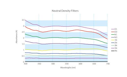 Neutral-Density-Filters-